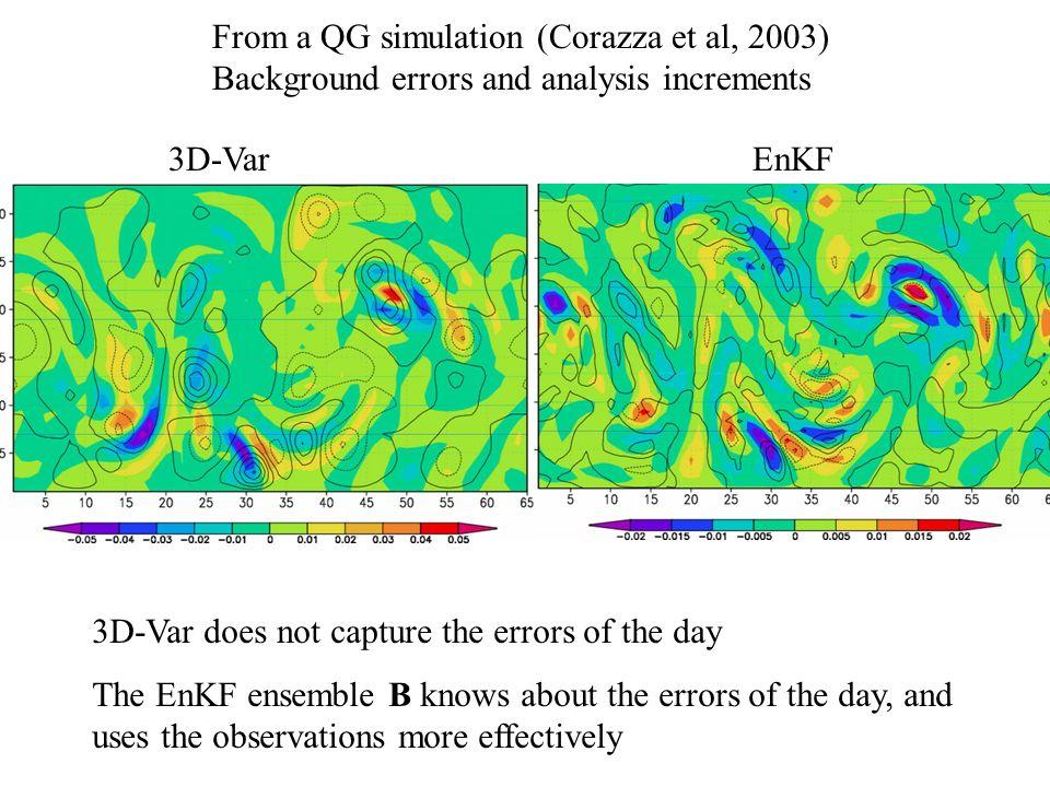 From a QG simulation (Corazza et al, 2003)