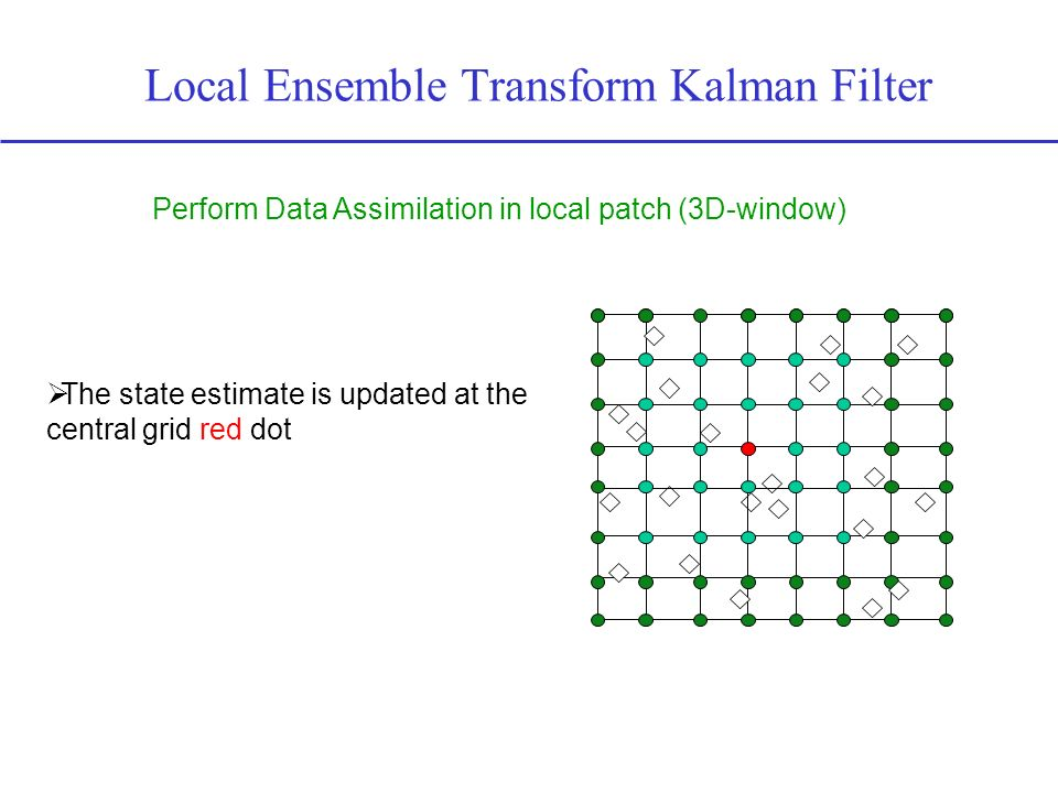 Local Ensemble Transform Kalman Filter