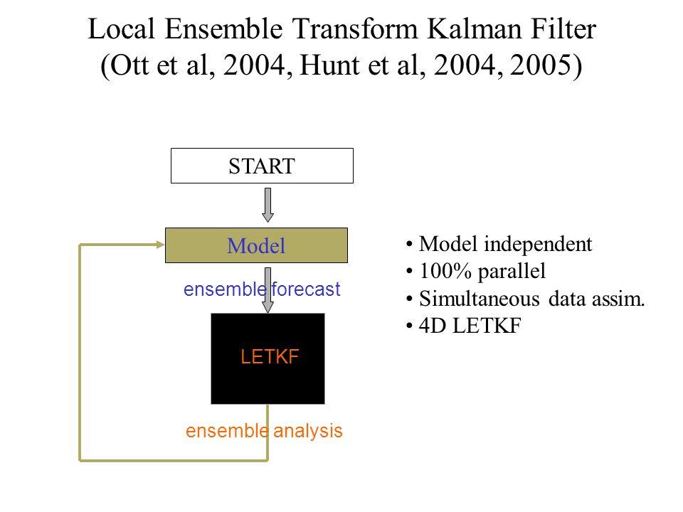 Local Ensemble Transform Kalman Filter (Ott et al, 2004, Hunt et al, 2004, 2005)