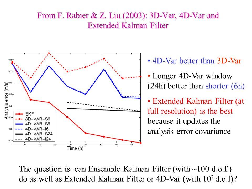 From F. Rabier & Z. Liu (2003): 3D-Var, 4D-Var and Extended Kalman Filter