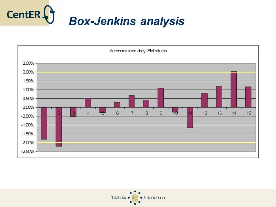 Box-Jenkins analysis