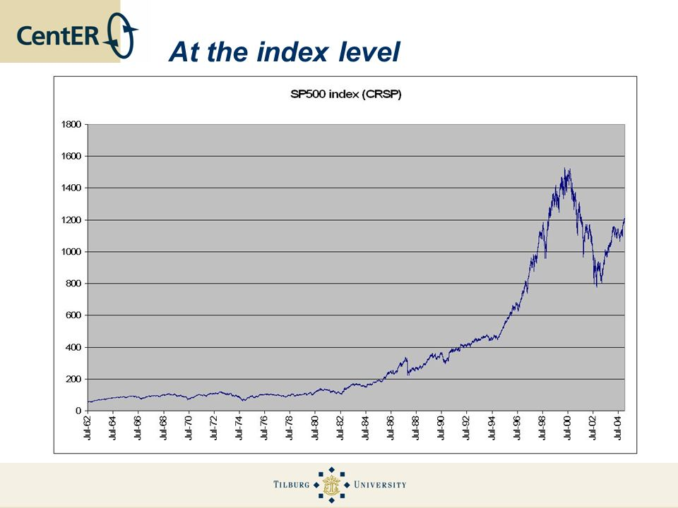 At the index level