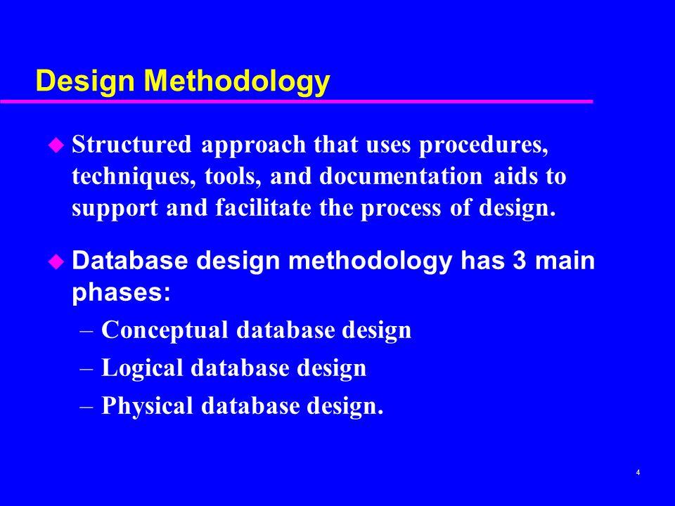 design methodology - Process Documentation Methodology