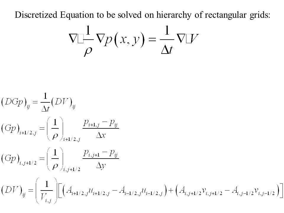 Discretized Equation to be solved on hierarchy of rectangular grids: