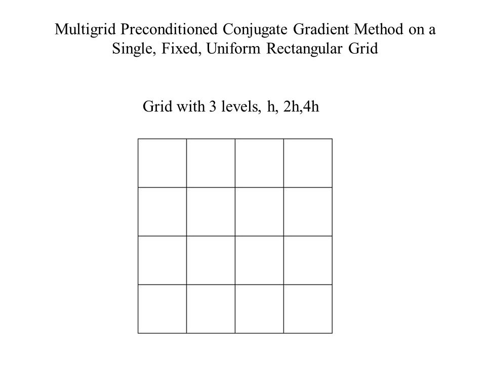 Multigrid Preconditioned Conjugate Gradient Method on a Single, Fixed, Uniform Rectangular Grid