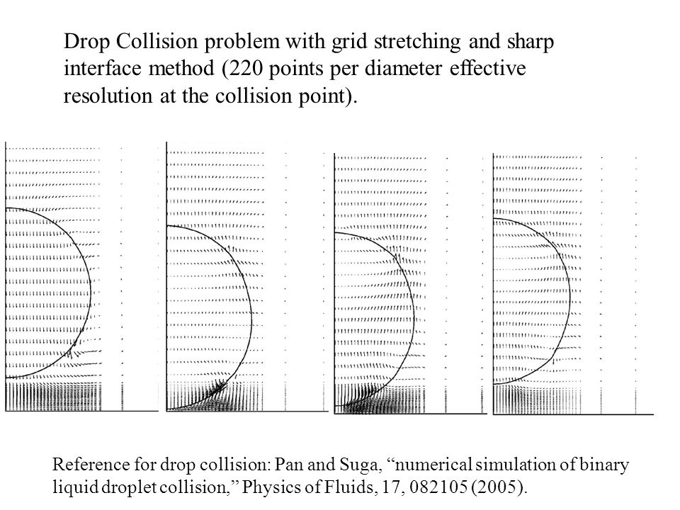 Drop Collision problem with grid stretching and sharp interface method (220 points per diameter effective resolution at the collision point).