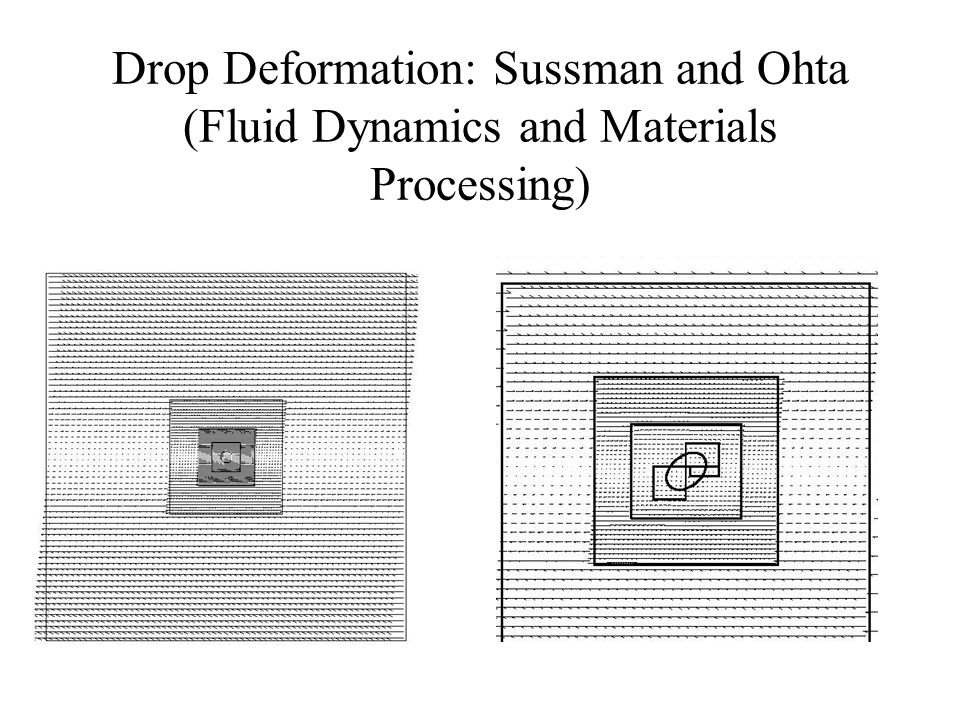 Drop Deformation: Sussman and Ohta (Fluid Dynamics and Materials Processing)