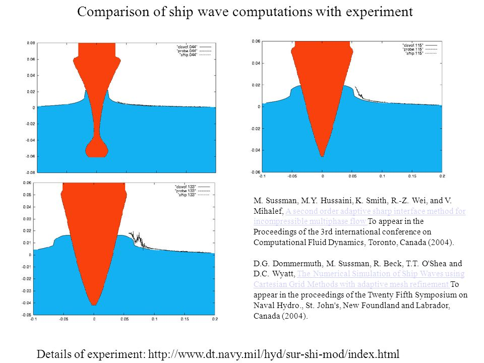 Comparison of ship wave computations with experiment