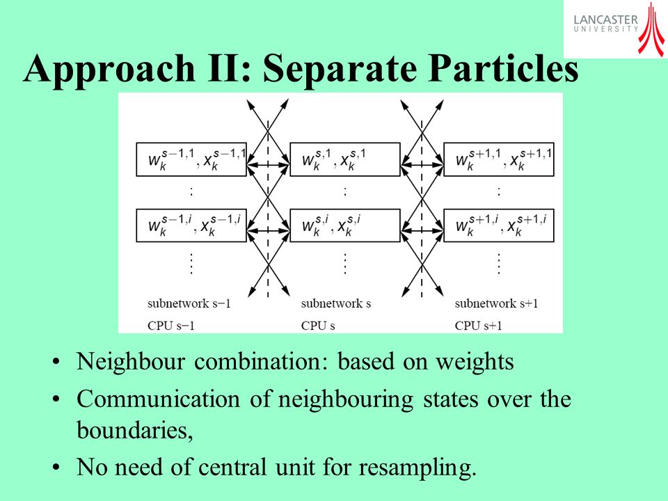 Approach II: Separate Particles