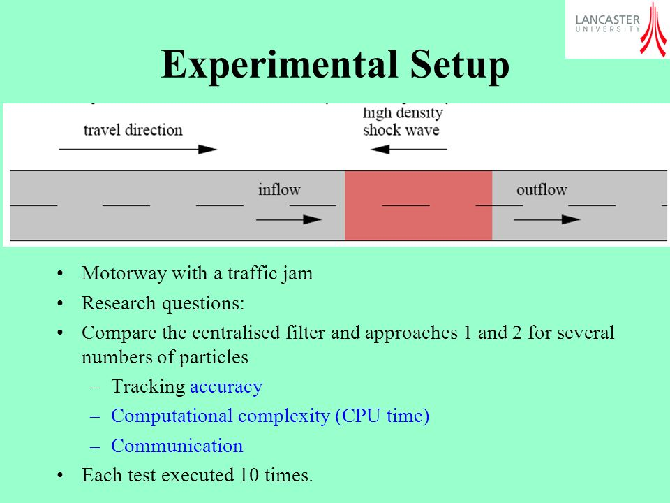 Experimental Setup Motorway with a traffic jam Research questions: