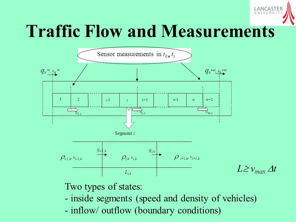 Traffic Flow and Measurements