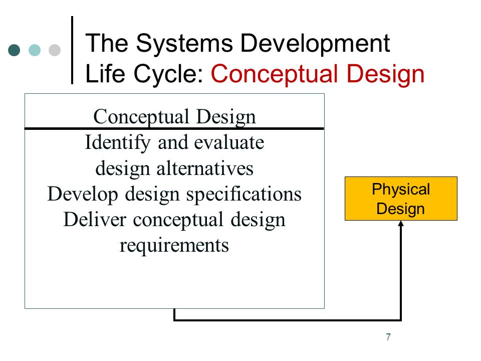 Introduction To Systems Development Life Cycle Ppt Video