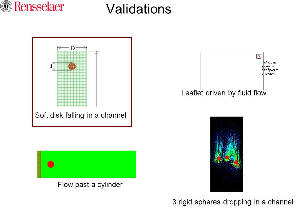 Validations Leaflet driven by fluid flow