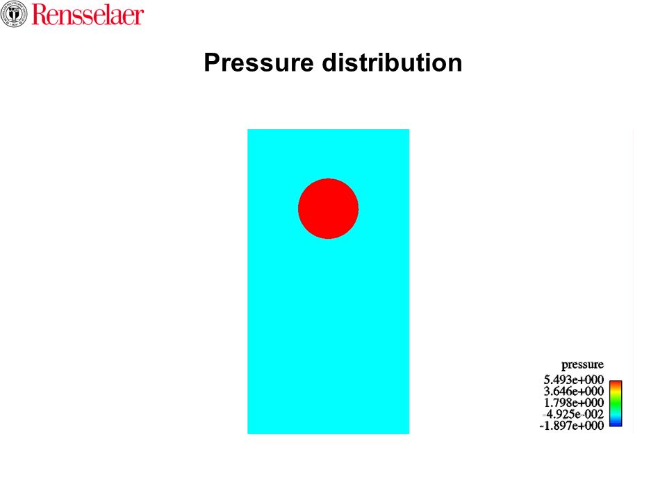Pressure distribution
