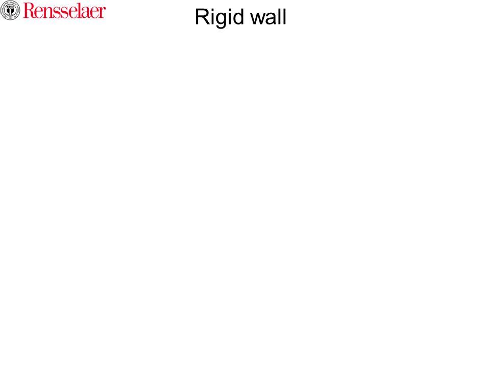 Rigid wall