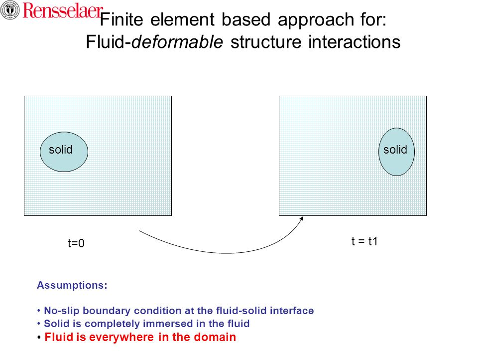 Finite element based approach for: Fluid-deformable structure interactions