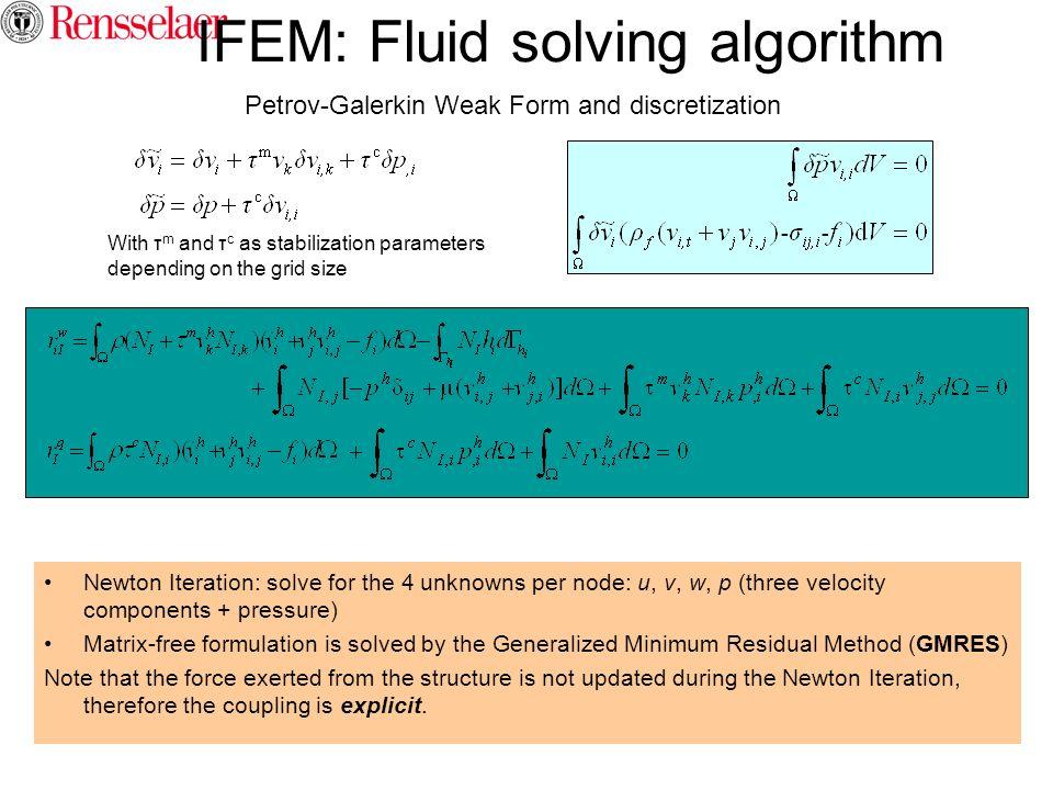 IFEM: Fluid solving algorithm