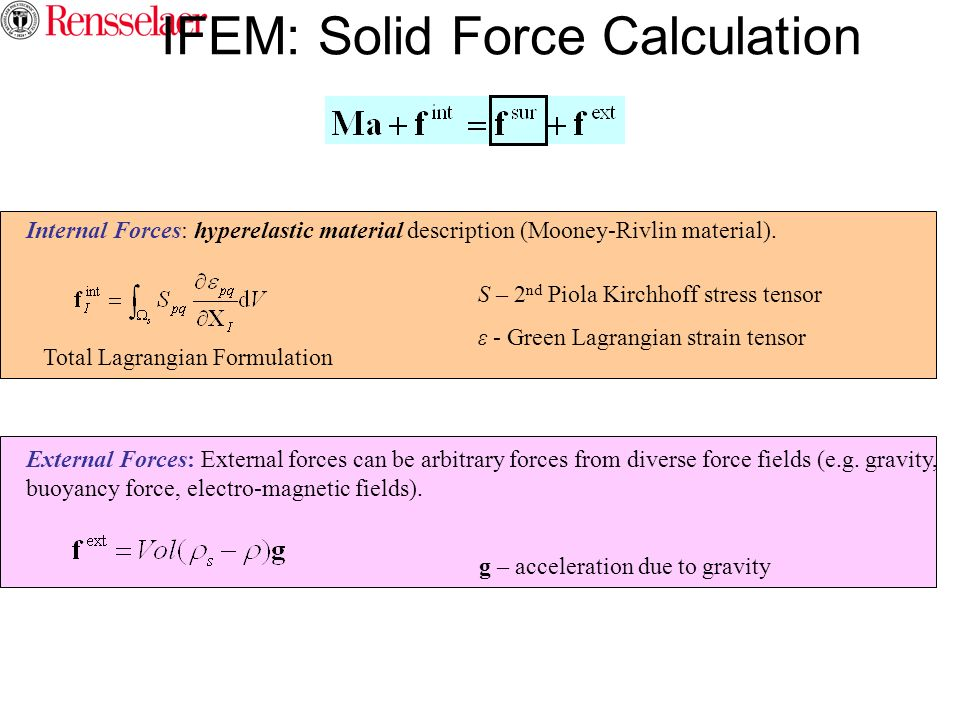 IFEM: Solid Force Calculation