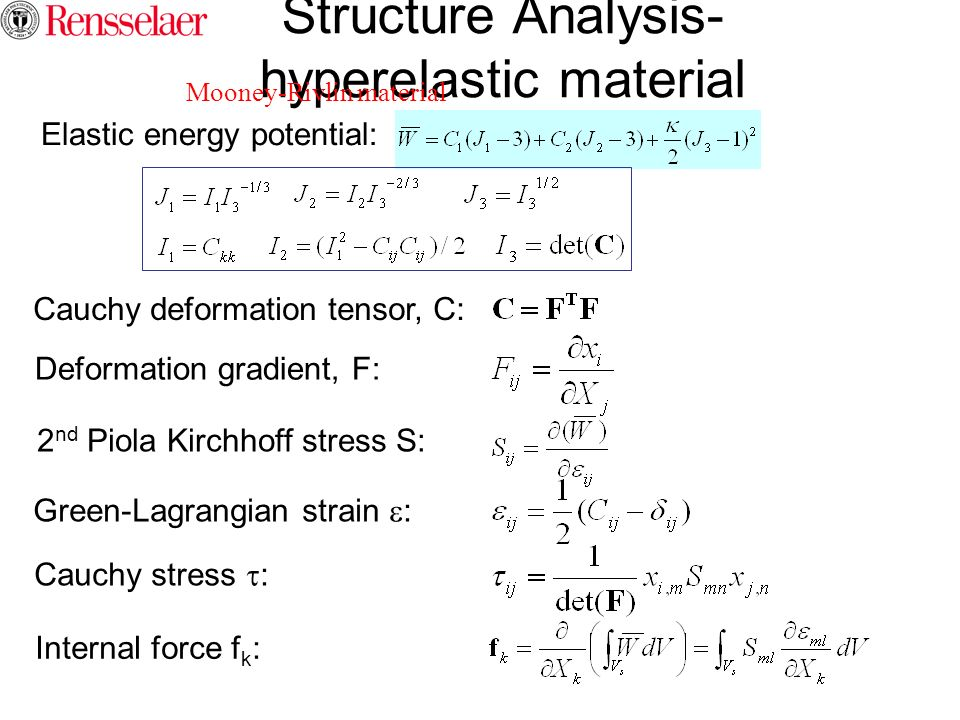 Structure Analysis-hyperelastic material