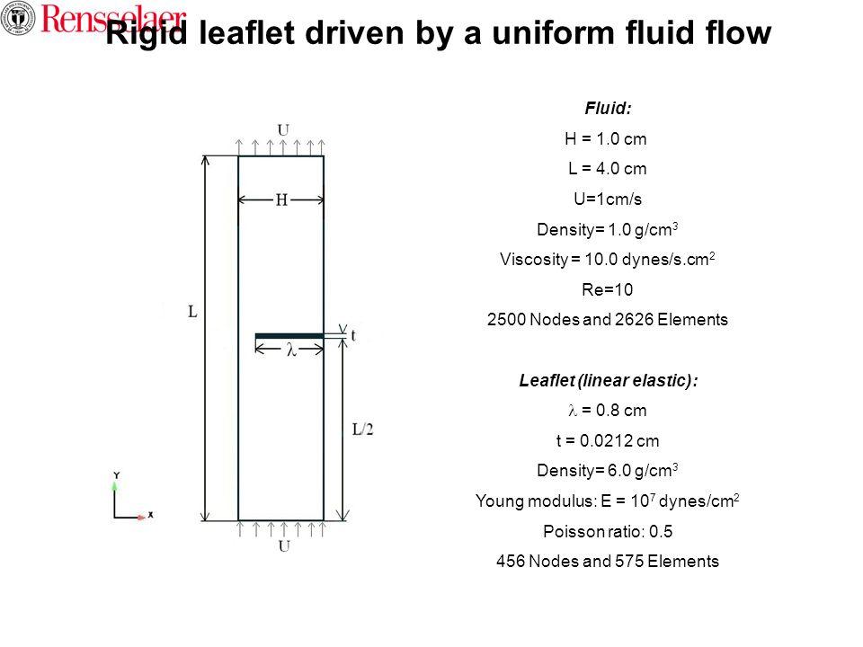 Rigid leaflet driven by a uniform fluid flow
