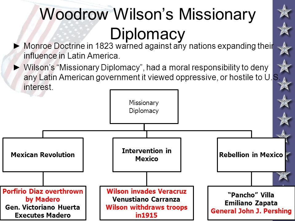woodrow wilson and american diplomacy American isolationism in the 1930s  , president woodrow wilson made a case for us  fed this belief by claiming that american bankers and arms.