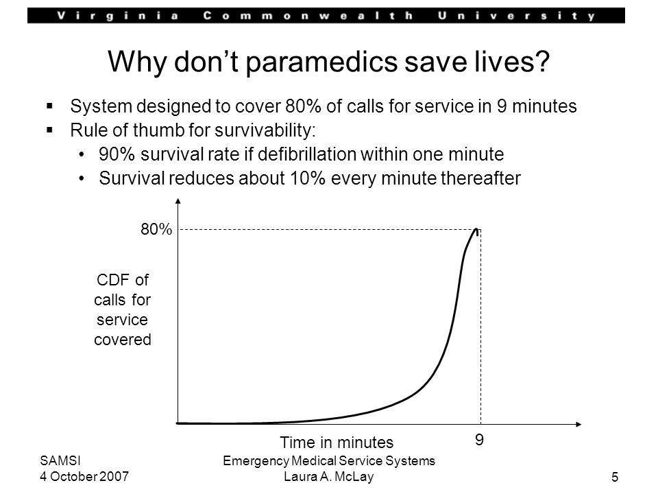 Why don't paramedics save lives