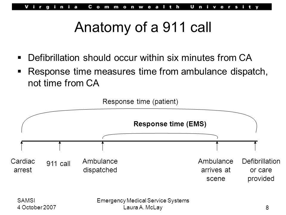 Anatomy of a 911 call Defibrillation should occur within six minutes from CA. Response time measures time from ambulance dispatch, not time from CA.