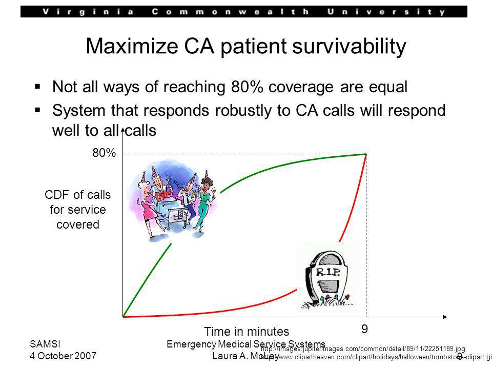 Maximize CA patient survivability
