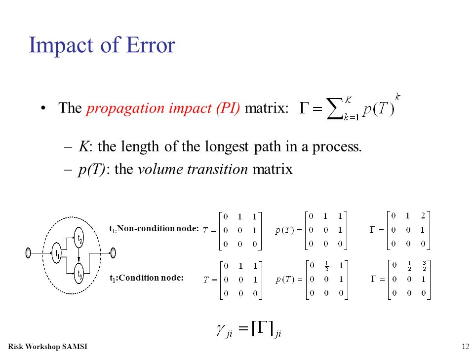 Impact of Error The propagation impact (PI) matrix:
