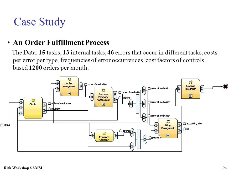 Case Study An Order Fulfillment Process