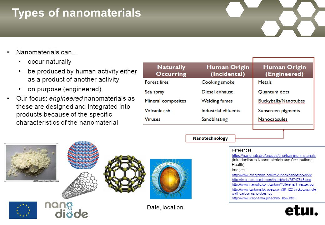 "engineered nanomaterials This special issue of nanomaterials, ""engineered nanomaterials in the environment"", is comprised of one communication and five research articles ."