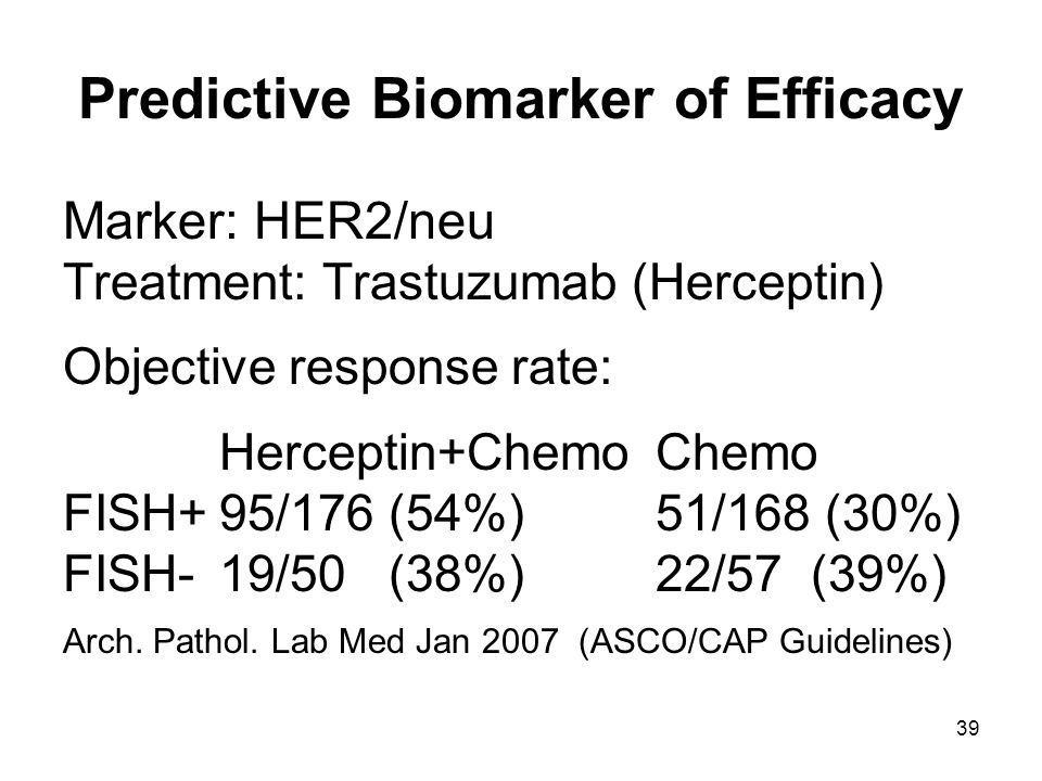 Predictive Biomarker of Efficacy