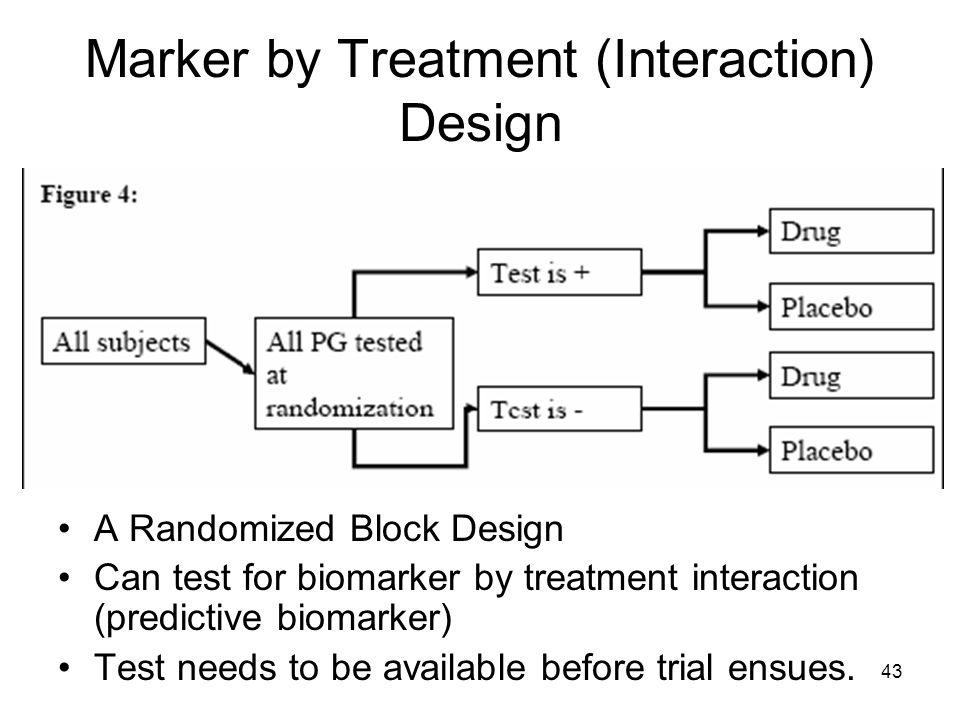Marker by Treatment (Interaction) Design