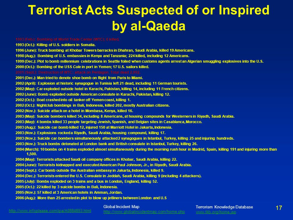 Terrorist Acts Suspected of or Inspired by al-Qaeda