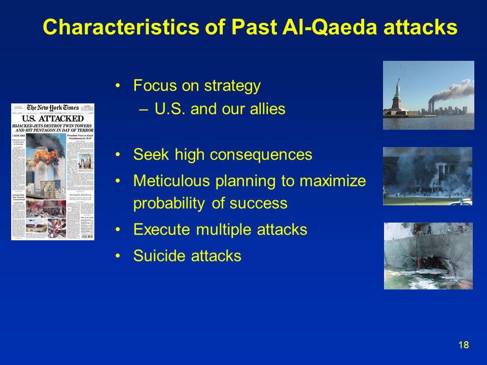 Characteristics of Past Al-Qaeda attacks
