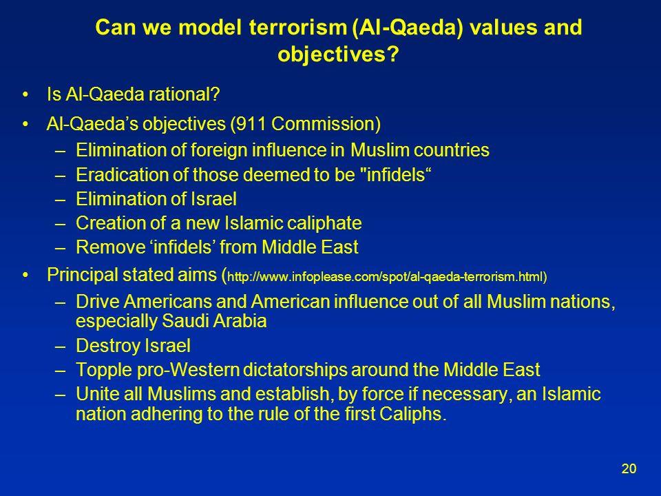 Can we model terrorism (Al-Qaeda) values and objectives