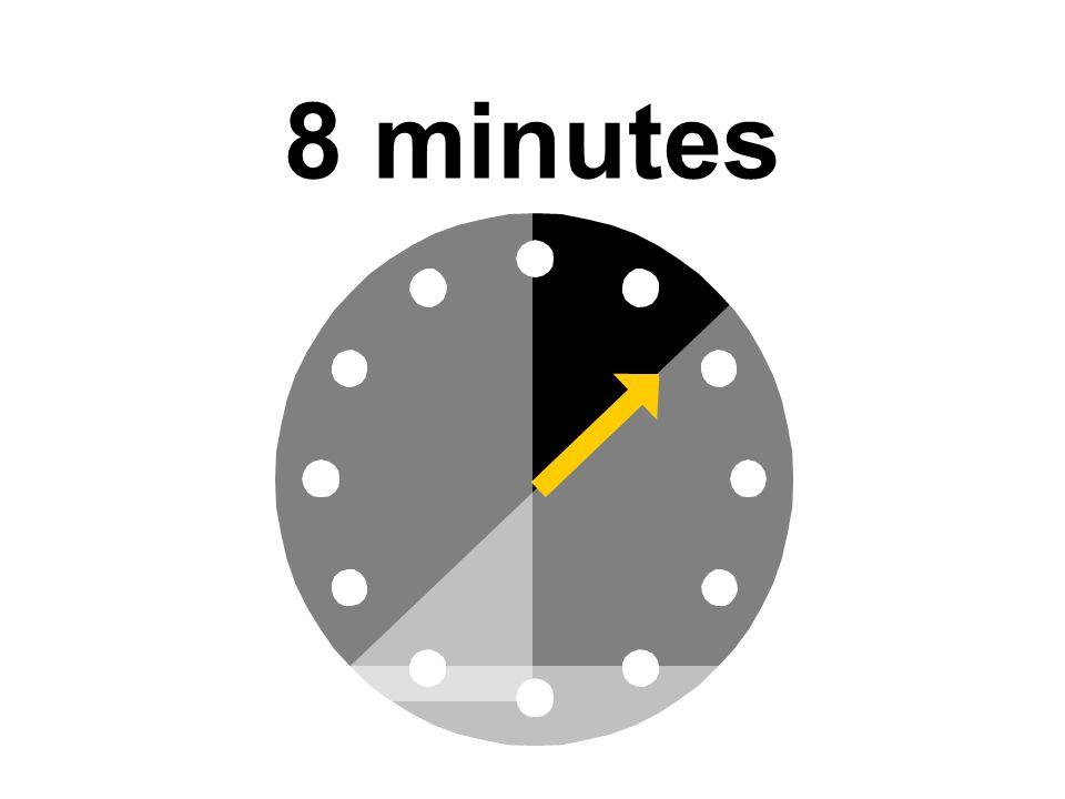 minutes timer