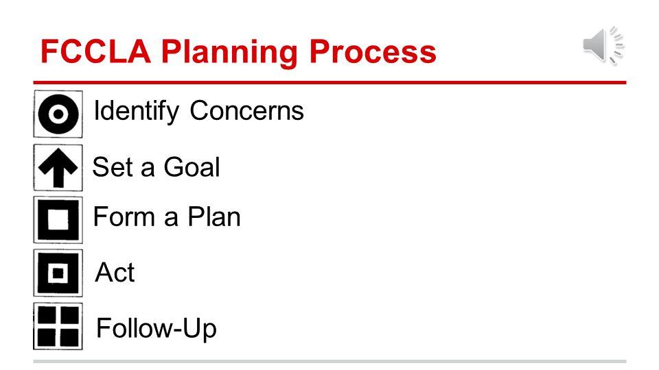 Leadership Service in Action ppt video online download – Fccla Planning Process Worksheet