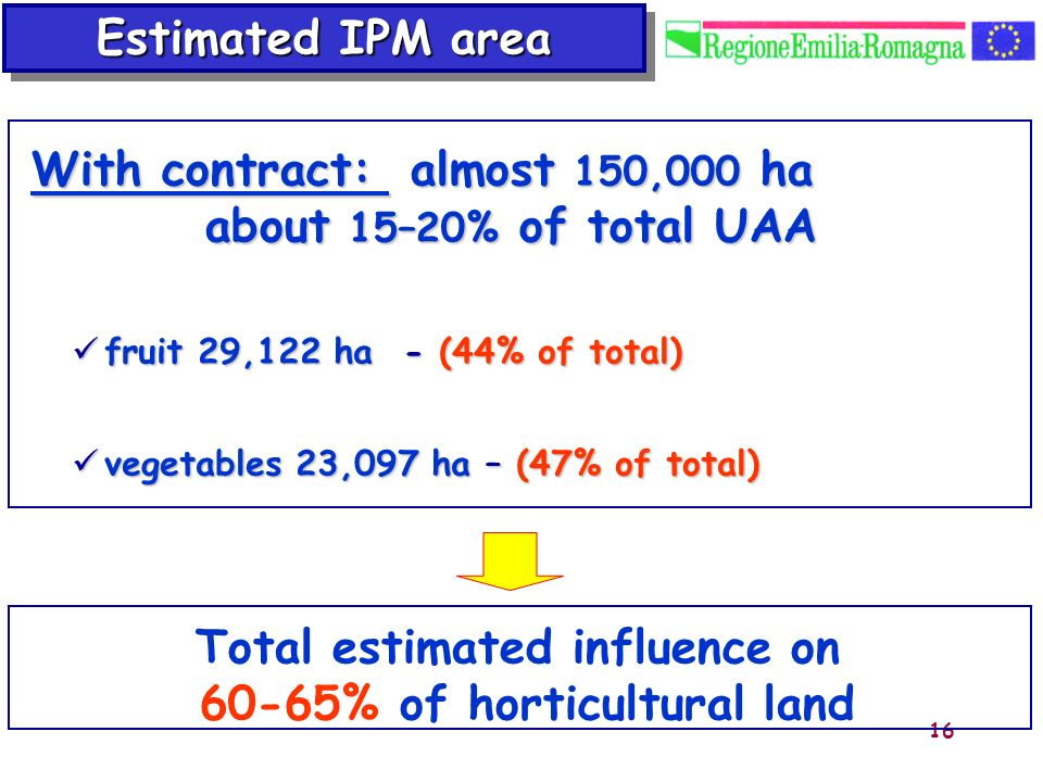 Total estimated influence on 60-65% of horticultural land