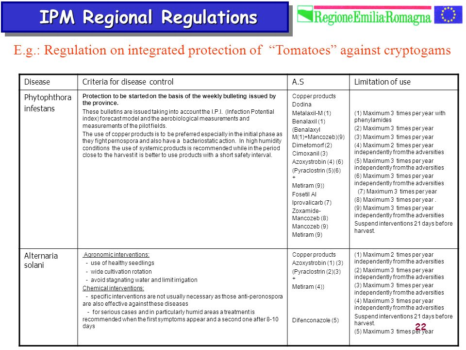 IPM Regional Regulations