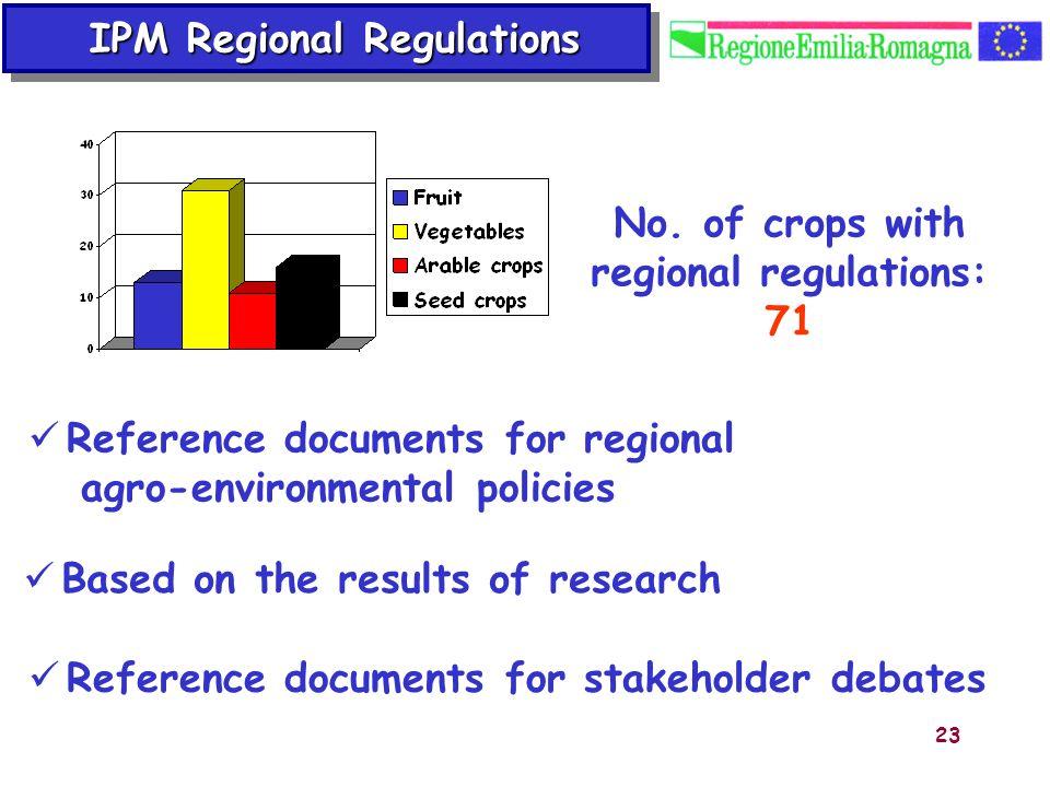 IPM Regional Regulations No. of crops with regional regulations: 71