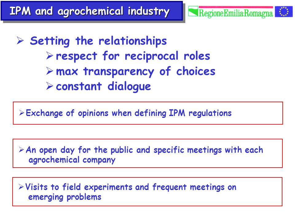 IPM and agrochemical industry