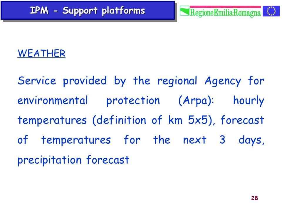 IPM - Support platforms