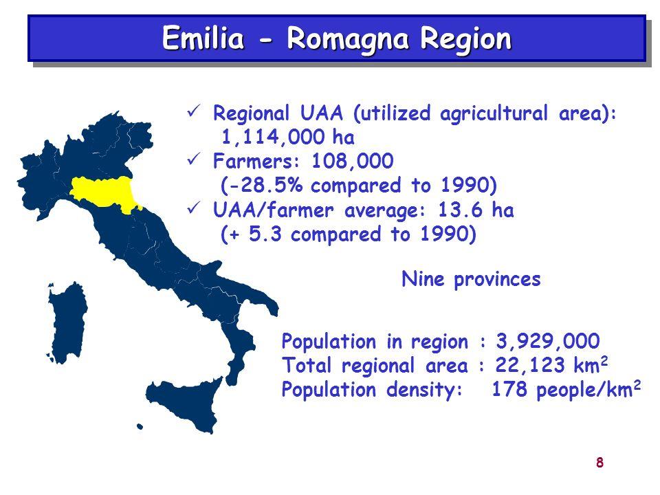Emilia - Romagna Region