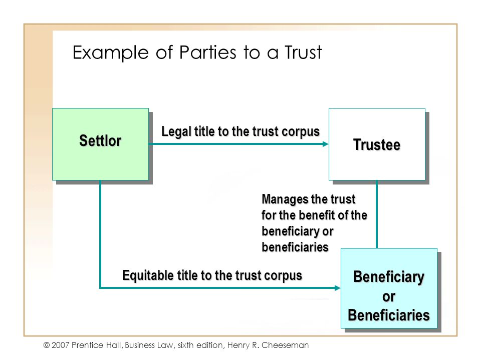 business law scotland trust How to understand trusts  (those in charge of administering the trust) beneficiaries  the law requires that the  business, consumer protection, estate law.