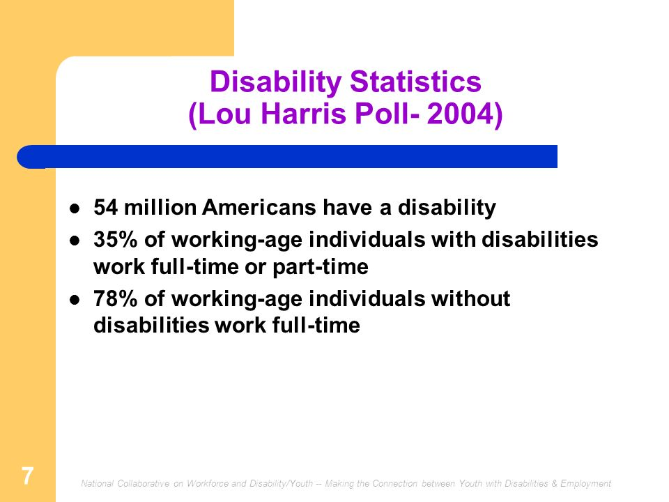 Disability Statistics (Lou Harris Poll- 2004)