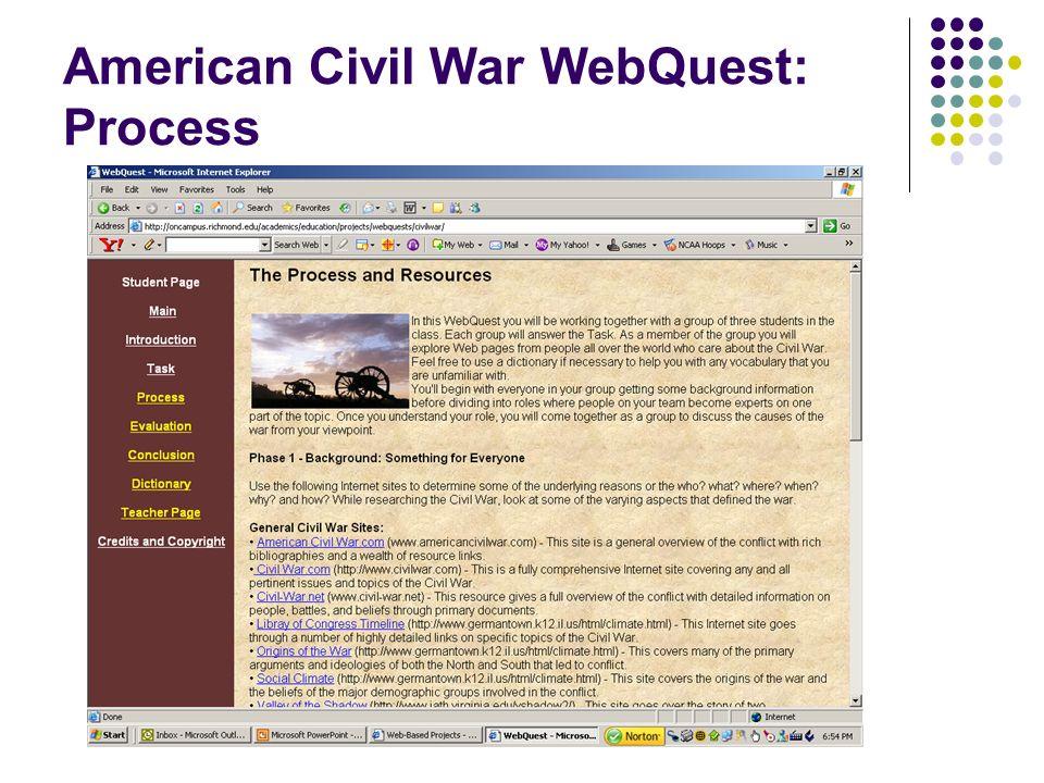 American Civil War WebQuest: Process