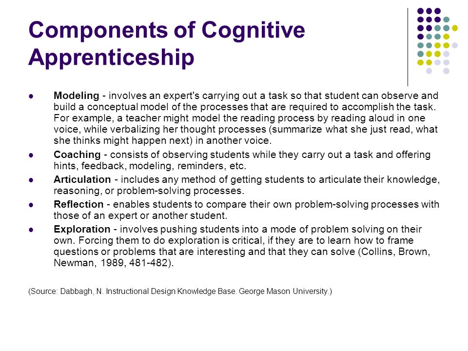 Components of Cognitive Apprenticeship