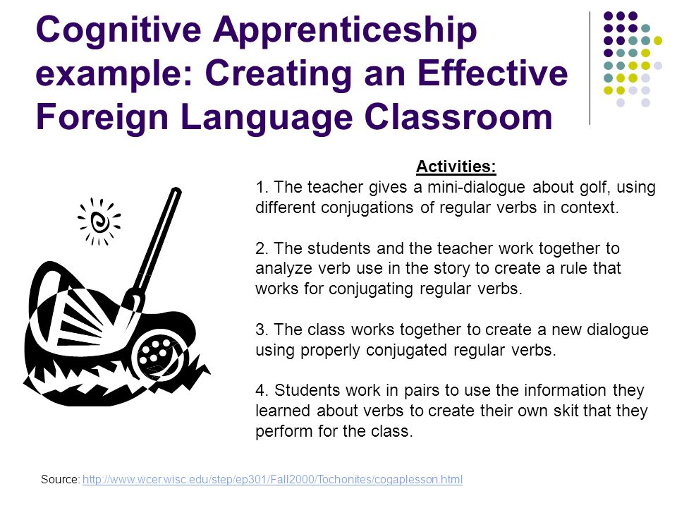 Cognitive Apprenticeship example: Creating an Effective Foreign Language Classroom