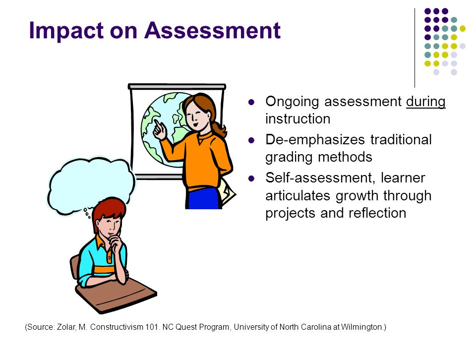 Impact on Assessment Ongoing assessment during instruction